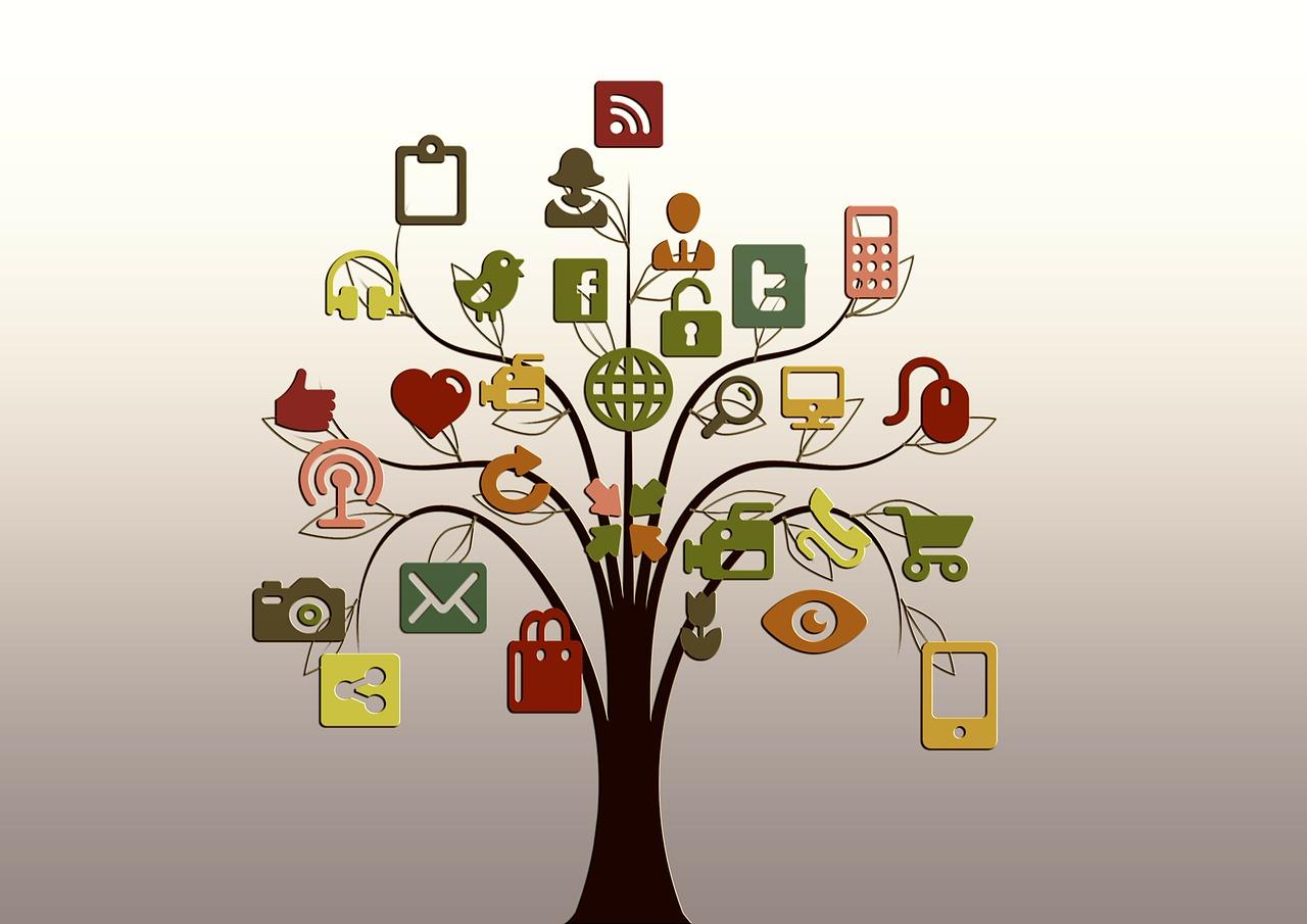 Online Marketing unter der Lupe